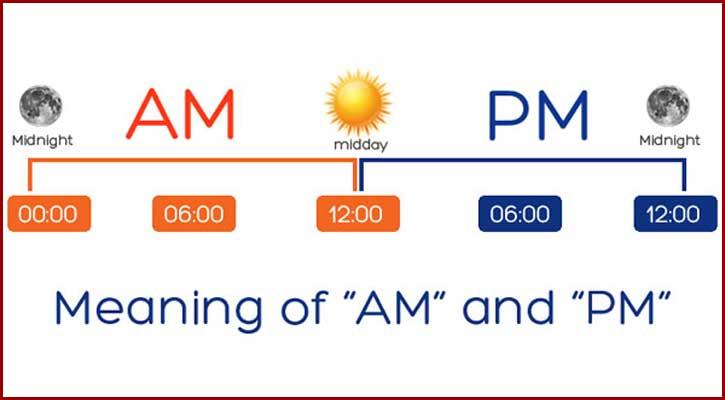 এএম (am)-পিএম (pm) অর্থ কি?